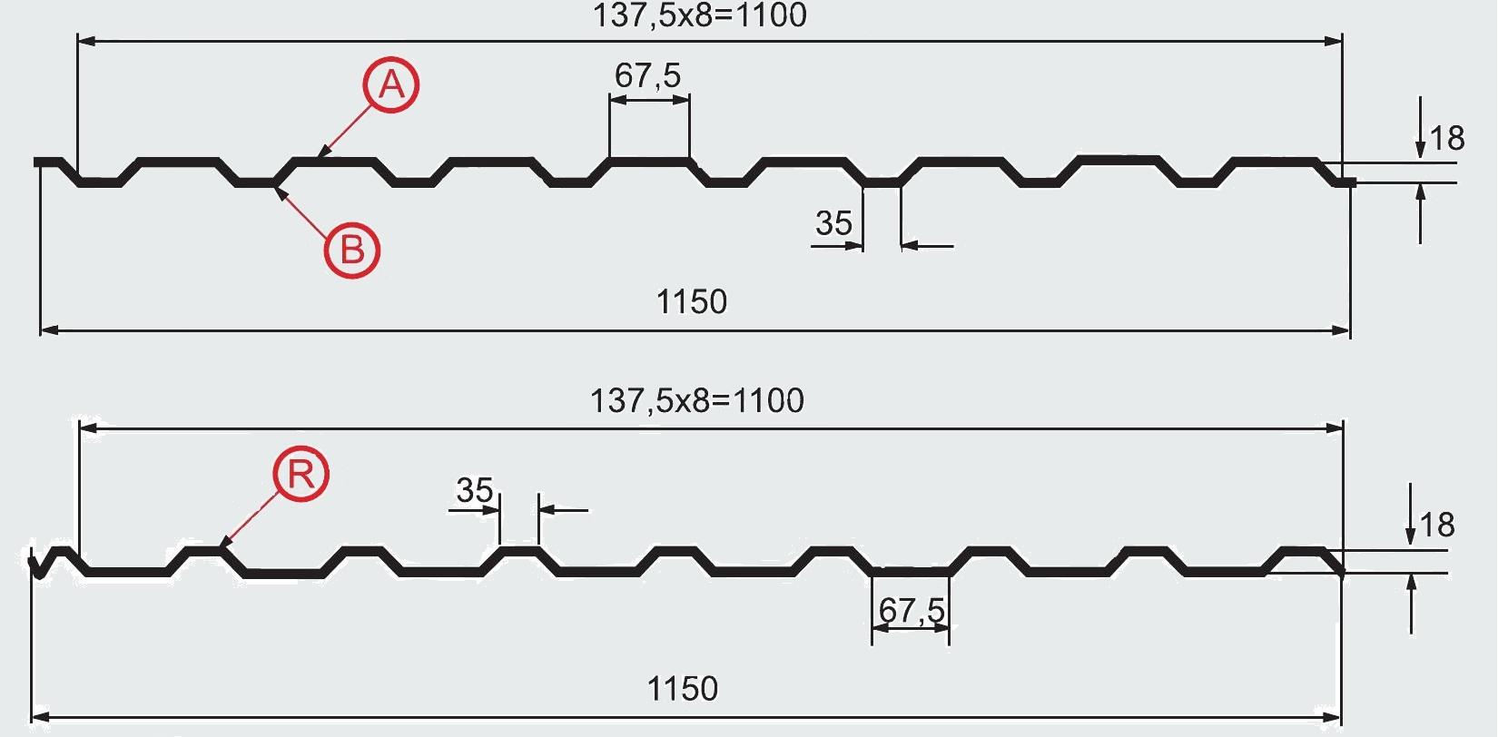 Технические характеристики профлиста МП-20