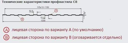 Технические характеристики профлиста С8