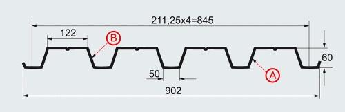 Технические характеристики профлиста Н-60х845-А,В
