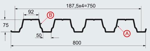 Технические характеристики профлиста Н-75х750